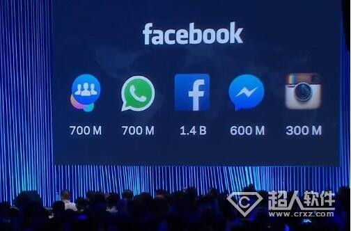 "Facebook新""罪过"":利用宗教性取向等敏感信息发布广告"